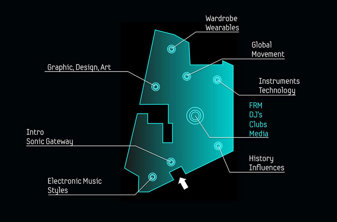 Frankfurt electronic music museum plan